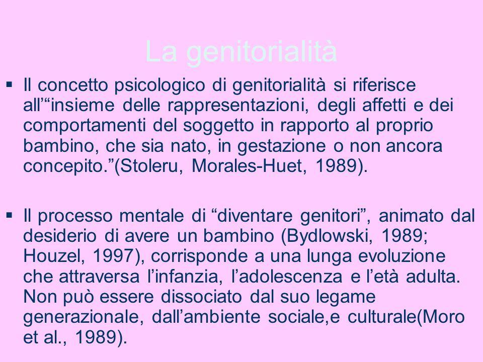 La genitorialità Il concetto psicologico di genitorialità si riferisce allinsieme delle rappresentazioni, degli affetti e dei comportamenti del sogget