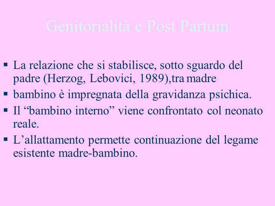 Genitorialità e Post Partum La relazione che si stabilisce, sotto sguardo del padre (Herzog, Lebovici, 1989),tra madre bambino è impregnata della grav