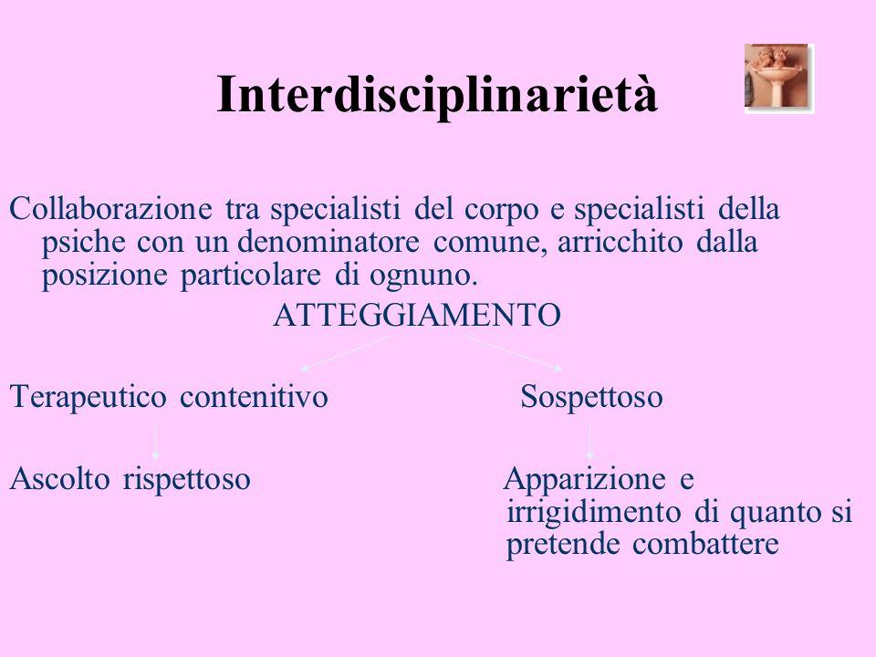 Interdisciplinarietà Collaborazione tra specialisti del corpo e specialisti della psiche con un denominatore comune, arricchito dalla posizione partic