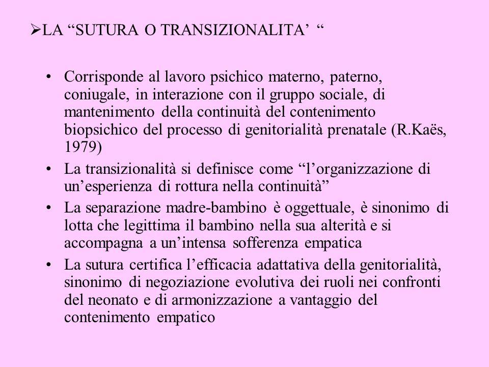LA SUTURA O TRANSIZIONALITA Corrisponde al lavoro psichico materno, paterno, coniugale, in interazione con il gruppo sociale, di mantenimento della co