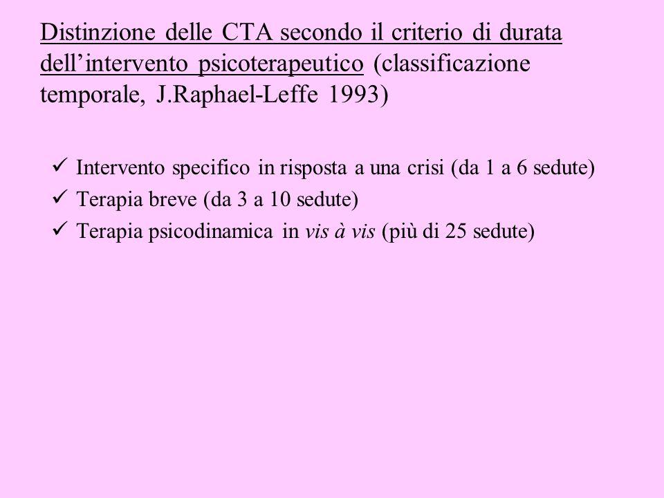 Distinzione delle CTA secondo il criterio di durata dellintervento psicoterapeutico (classificazione temporale, J.Raphael-Leffe 1993) Intervento speci
