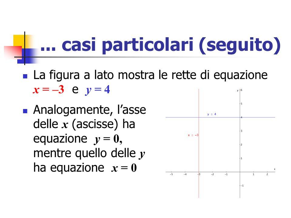 ... casi particolari (seguito) La figura a lato mostra le rette di equazione x = –3 e y = 4 Analogamente, lasse delle x (ascisse) ha equazione y = 0,