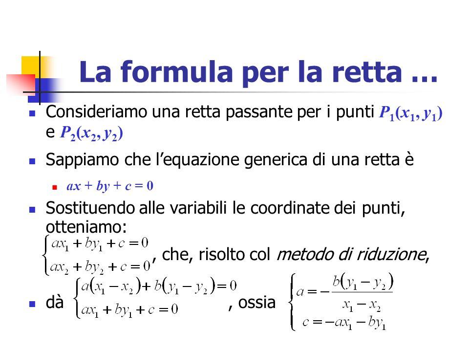 La formula per la retta … Consideriamo una retta passante per i punti P 1 (x 1, y 1 ) e P 2 (x 2, y 2 ) Sappiamo che lequazione generica di una retta