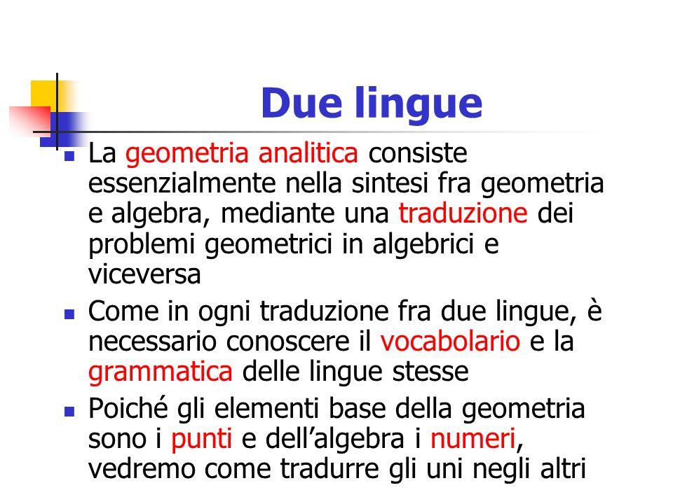 Due lingue La geometria analitica consiste essenzialmente nella sintesi fra geometria e algebra, mediante una traduzione dei problemi geometrici in al