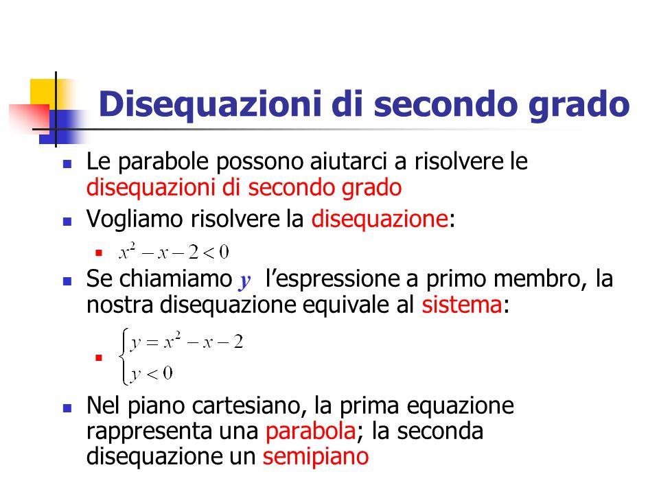 Disequazioni di secondo grado Le parabole possono aiutarci a risolvere le disequazioni di secondo grado Vogliamo risolvere la disequazione: Se chiamia