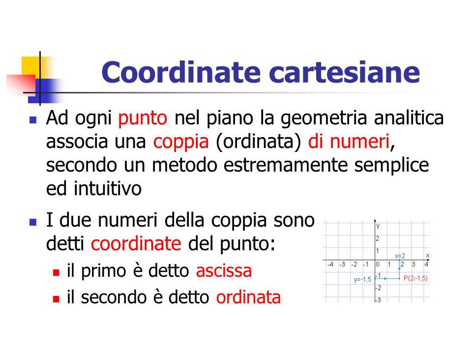 Coordinate cartesiane Ad ogni punto nel piano la geometria analitica associa una coppia (ordinata) di numeri, secondo un metodo estremamente semplice