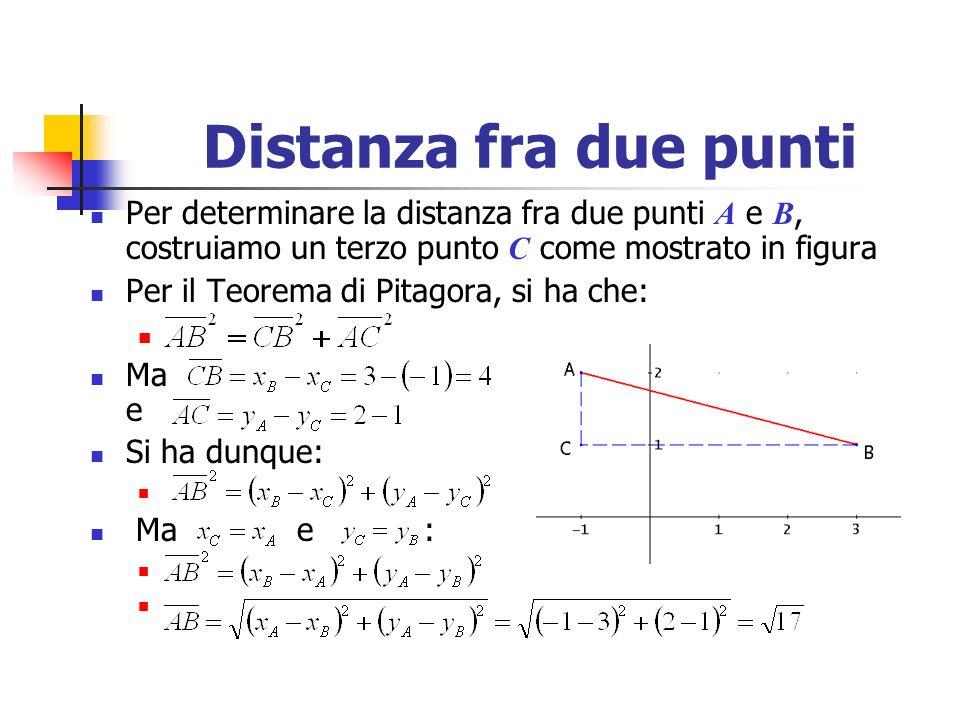Distanza fra due punti Per determinare la distanza fra due punti A e B, costruiamo un terzo punto C come mostrato in figura Per il Teorema di Pitagora