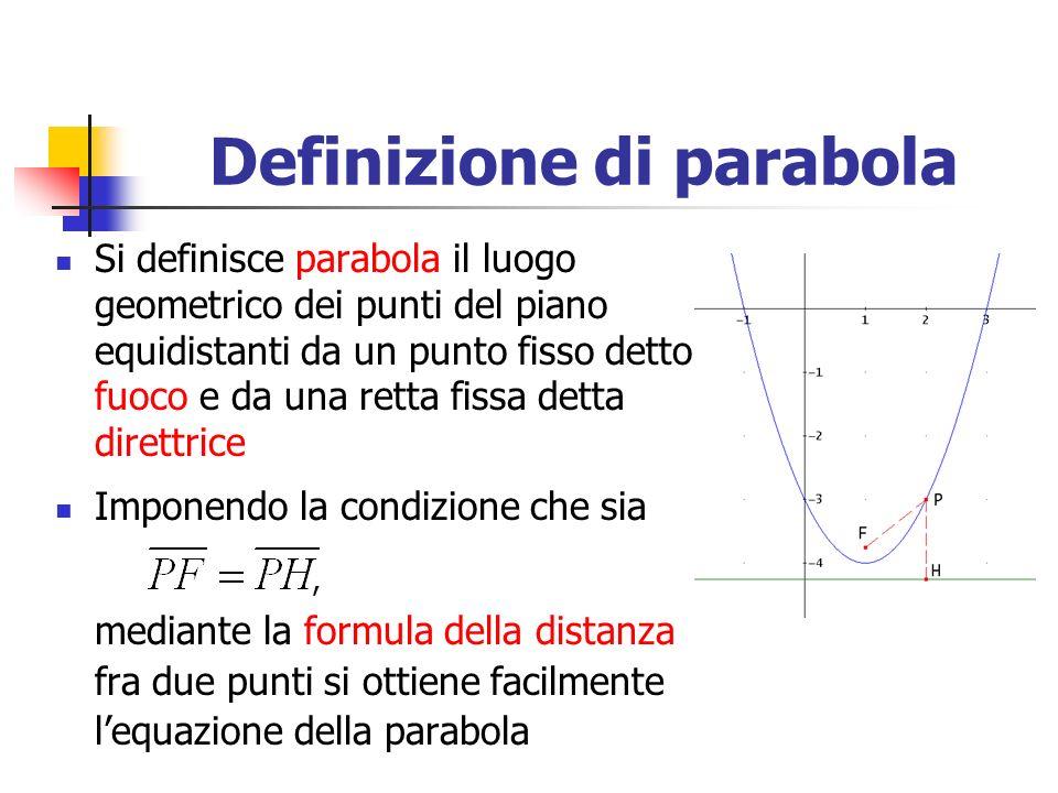 Definizione di parabola Si definisce parabola il luogo geometrico dei punti del piano equidistanti da un punto fisso detto fuoco e da una retta fissa