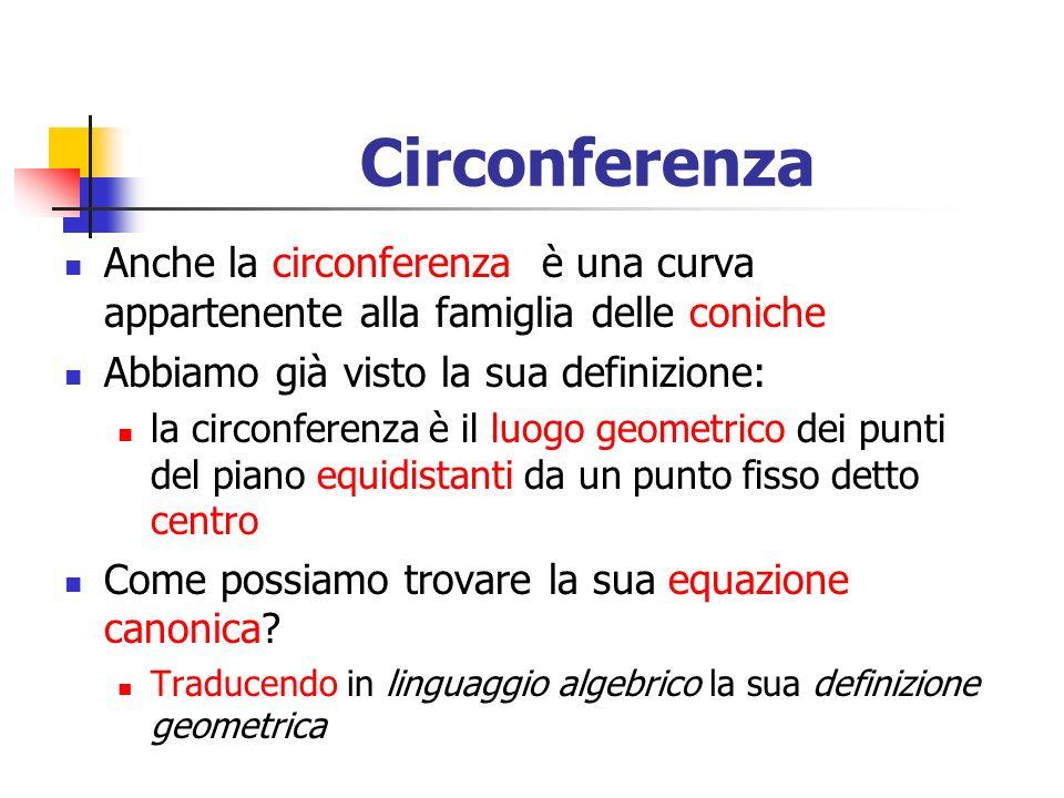 Circonferenza Anche la circonferenza è una curva appartenente alla famiglia delle coniche Abbiamo già visto la sua definizione: la circonferenza è il