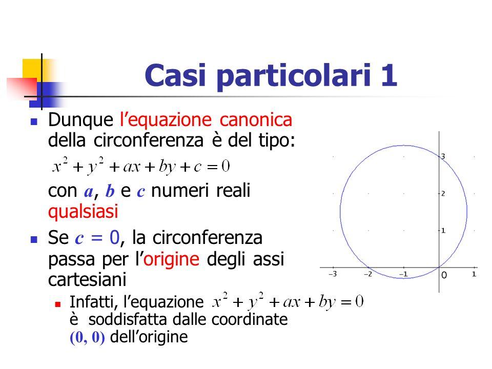 Casi particolari 1 Dunque lequazione canonica della circonferenza è del tipo: con a, b e c numeri reali qualsiasi Se c = 0, la circonferenza passa per