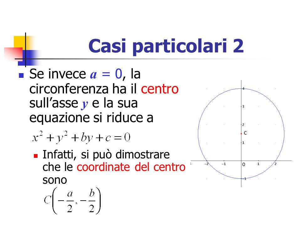 Casi particolari 2 Se invece a = 0, la circonferenza ha il centro sullasse y e la sua equazione si riduce a Infatti, si può dimostrare che le coordina