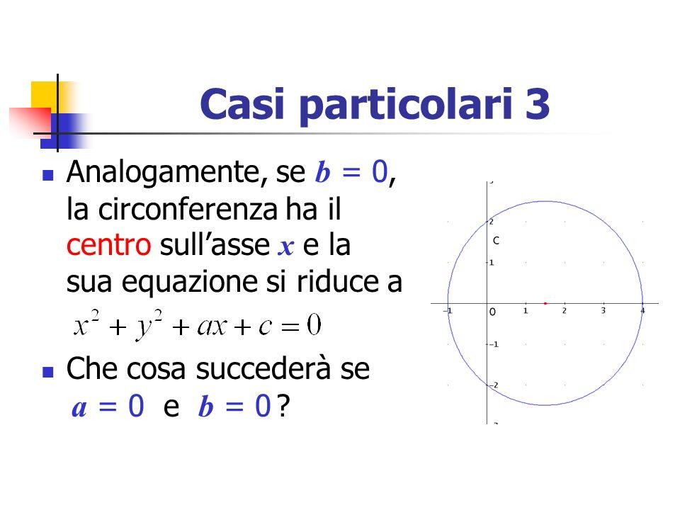 Casi particolari 3 Analogamente, se b = 0, la circonferenza ha il centro sullasse x e la sua equazione si riduce a Che cosa succederà se a = 0 e b = 0