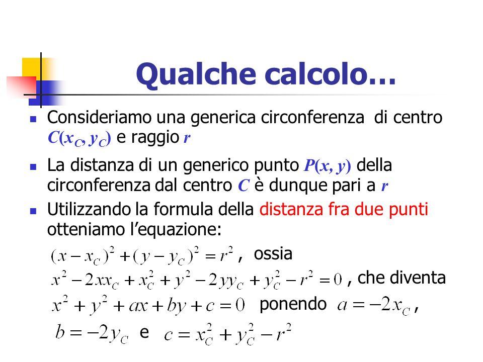 Qualche calcolo… Consideriamo una generica circonferenza di centro C(x C, y C ) e raggio r La distanza di un generico punto P(x, y) della circonferenz