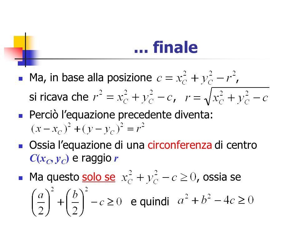 ... finale Ma, in base alla posizione, si ricava che, Perciò lequazione precedente diventa: Ossia lequazione di una circonferenza di centro C(x C, y C