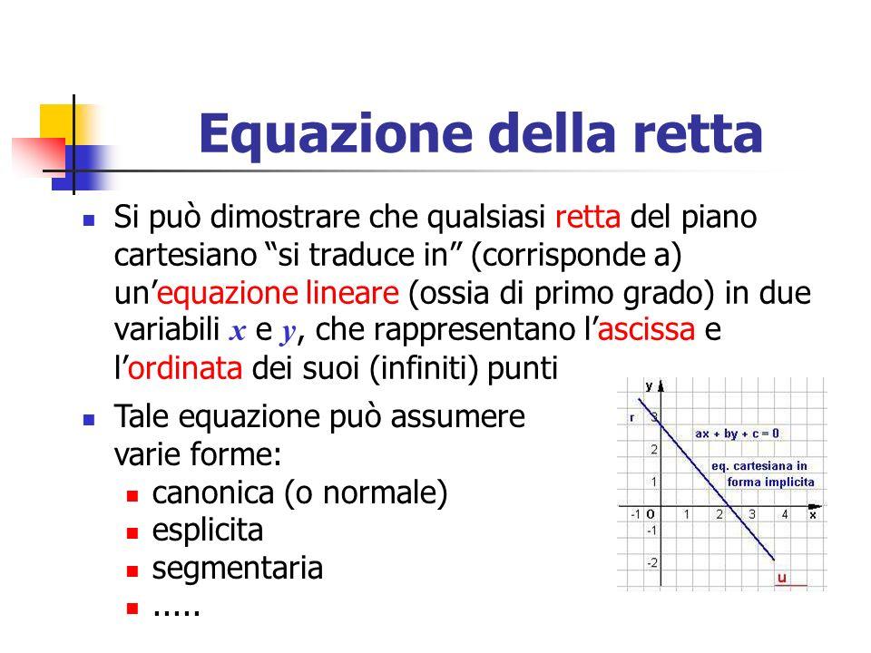 Equazione della retta Si può dimostrare che qualsiasi retta del piano cartesiano si traduce in (corrisponde a) unequazione lineare (ossia di primo gra