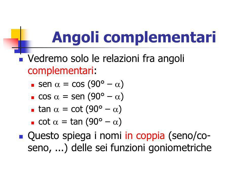 Angoli complementari Vedremo solo le relazioni fra angoli complementari: sen = cos (90° – ) cos = sen (90° – ) tan = cot (90° – ) cot = tan (90° – ) Q