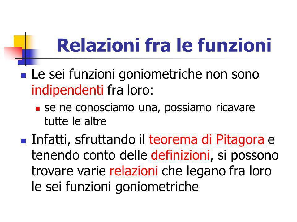Relazioni fra le funzioni Le sei funzioni goniometriche non sono indipendenti fra loro: se ne conosciamo una, possiamo ricavare tutte le altre Infatti