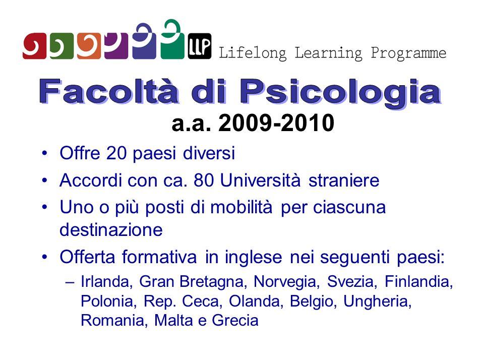a.a. 2009-2010 Offre 20 paesi diversi Accordi con ca. 80 Università straniere Uno o più posti di mobilità per ciascuna destinazione Offerta formativa