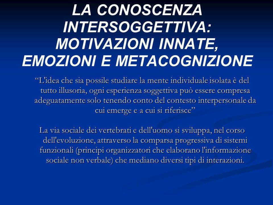 LA CONOSCENZA INTERSOGGETTIVA: MOTIVAZIONI INNATE, EMOZIONI E METACOGNIZIONE L'idea che sia possile studiare la mente individuale isolata è del tutto