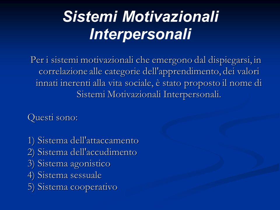 Sistemi Motivazionali Interpersonali Per i sistemi motivazionali che emergono dal dispiegarsi, in correlazione alle categorie dell'apprendimento, dei