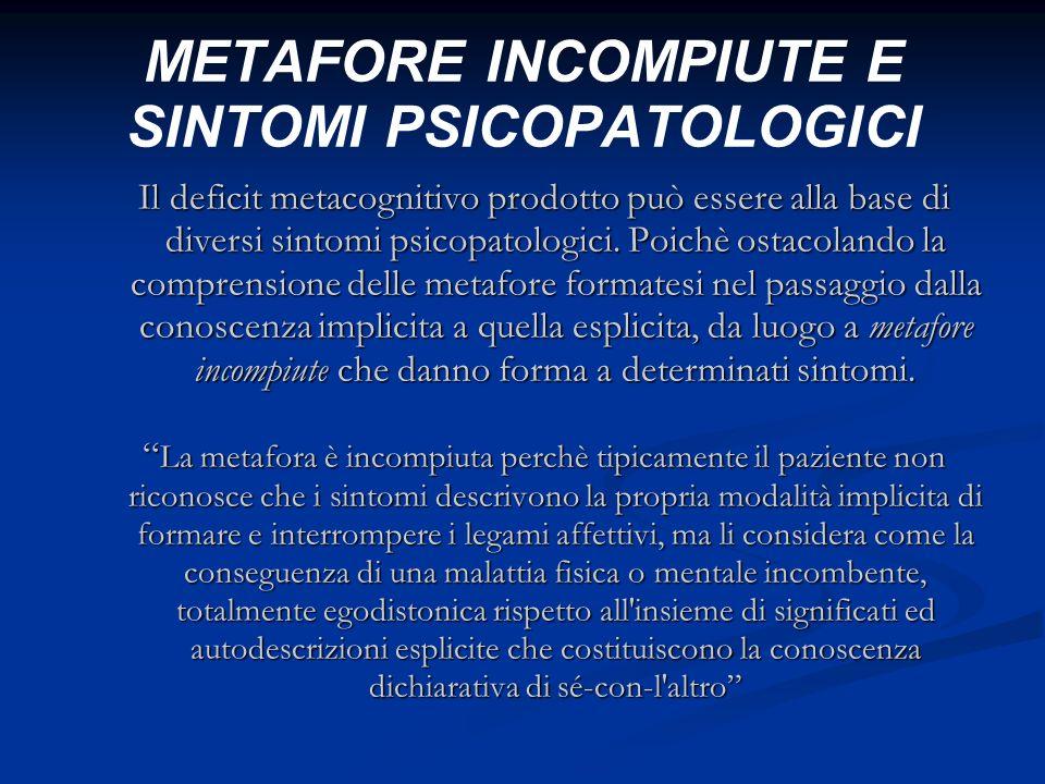 METAFORE INCOMPIUTE E SINTOMI PSICOPATOLOGICI Il deficit metacognitivo prodotto può essere alla base di diversi sintomi psicopatologici. Poichè ostaco