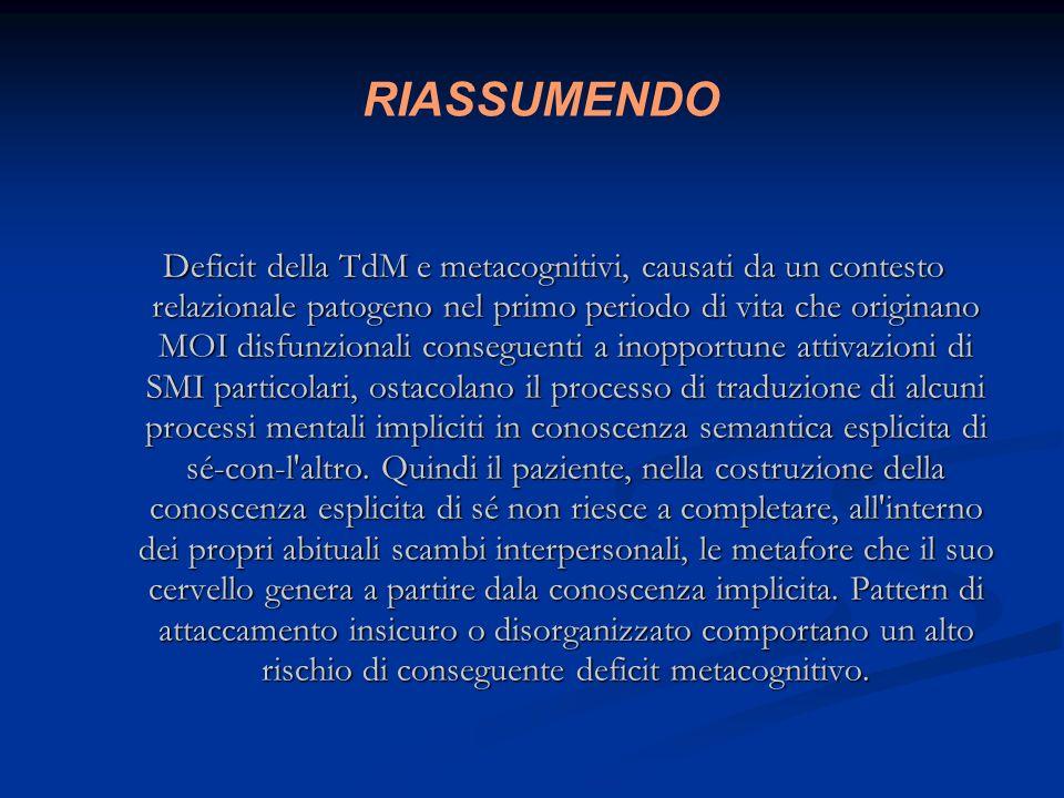 RIASSUMENDO Deficit della TdM e metacognitivi, causati da un contesto relazionale patogeno nel primo periodo di vita che originano MOI disfunzionali c