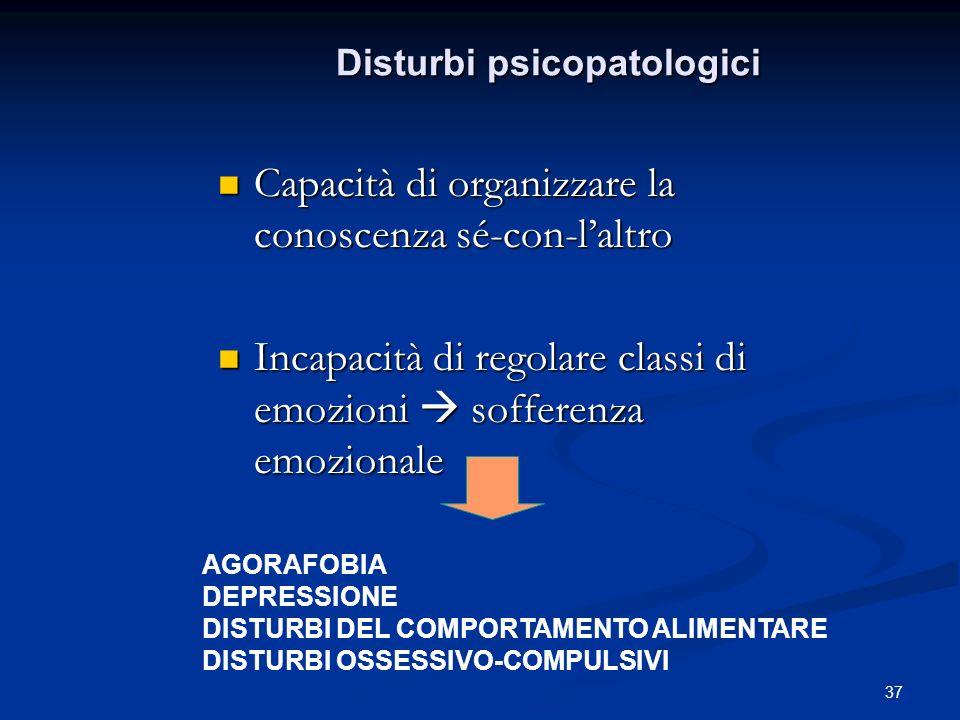37 Disturbi psicopatologici Capacità di organizzare la conoscenza sé-con-laltro Capacità di organizzare la conoscenza sé-con-laltro Incapacità di rego