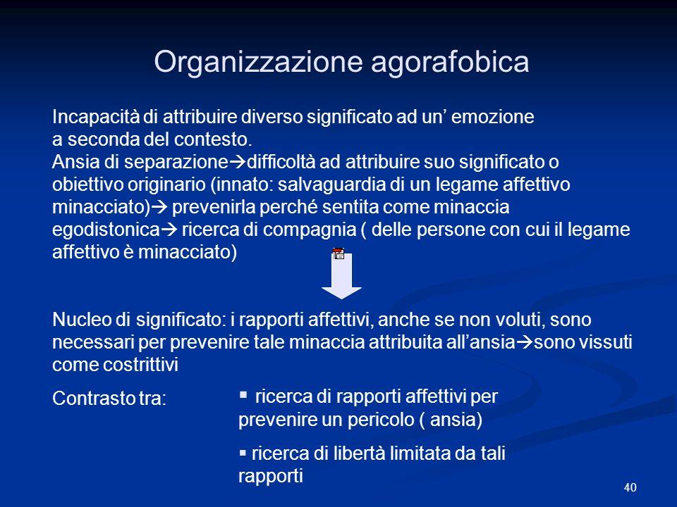 40 Organizzazione agorafobica Incapacità di attribuire diverso significato ad un emozione a seconda del contesto. Ansia di separazione difficoltà ad a