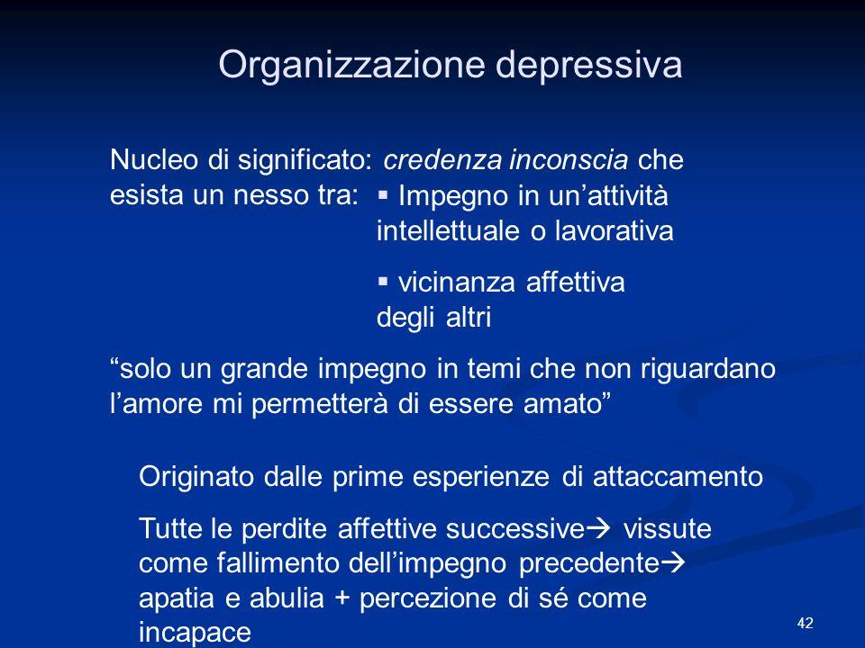 42 Organizzazione depressiva Nucleo di significato: credenza inconscia che esista un nesso tra: Impegno in unattività intellettuale o lavorativa vicin
