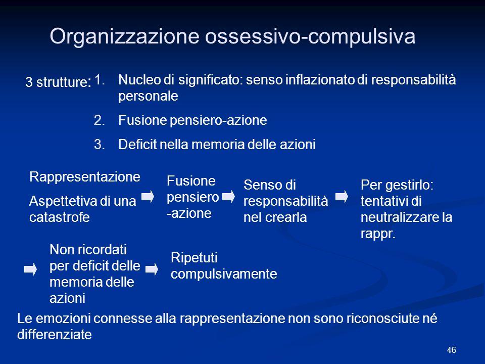 46 Organizzazione ossessivo-compulsiva 3 strutture : 1.Nucleo di significato: senso inflazionato di responsabilità personale 2.Fusione pensiero-azione