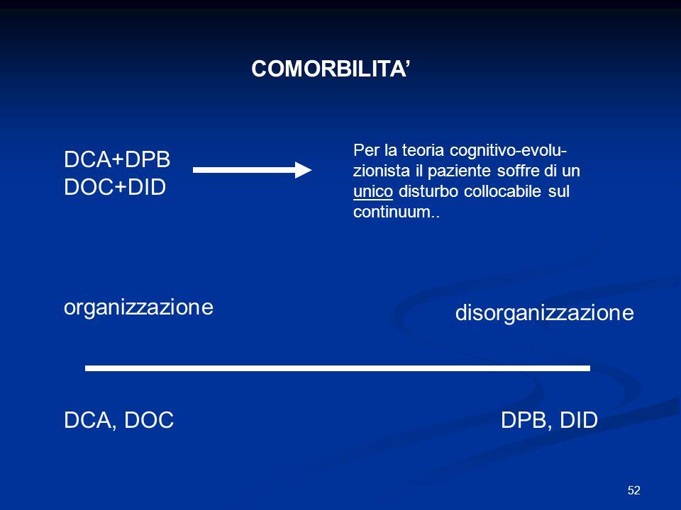 52 organizzazione disorganizzazione DCA, DOCDPB, DID COMORBILITA DCA+DPB DOC+DID Per la teoria cognitivo-evolu- zionista il paziente soffre di un unic