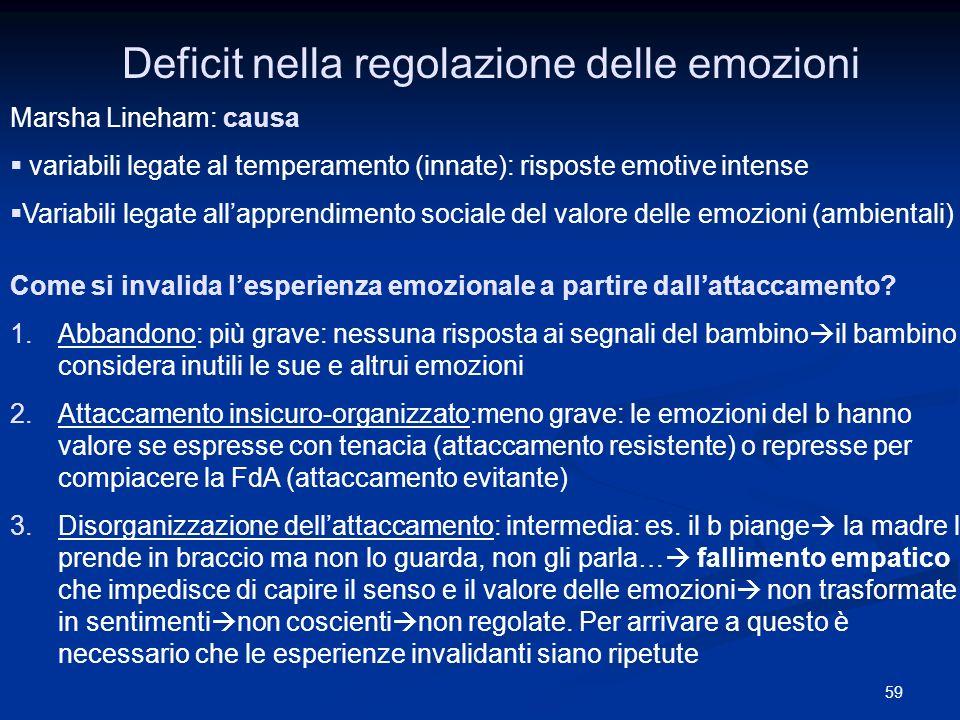 59 Deficit nella regolazione delle emozioni Marsha Lineham: causa variabili legate al temperamento (innate): risposte emotive intense Variabili legate