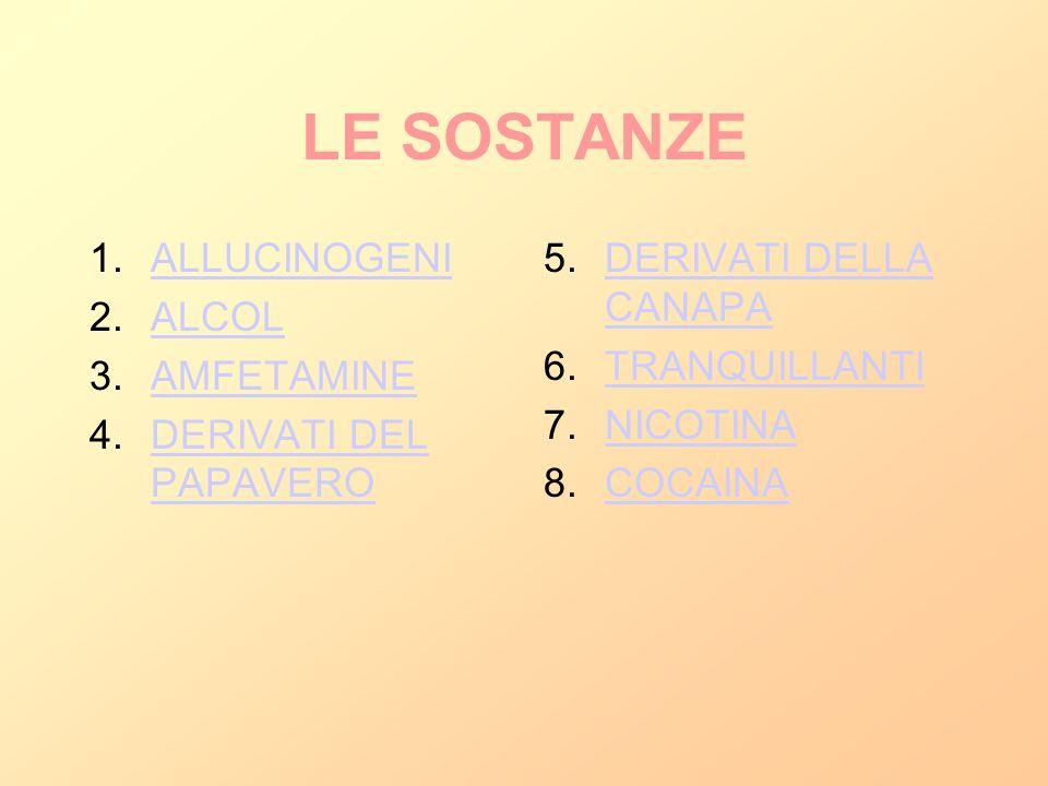 LE SOSTANZE 1.ALLUCINOGENIALLUCINOGENI 2.ALCOLALCOL 3.AMFETAMINEAMFETAMINE 4.DERIVATI DEL PAPAVERODERIVATI DEL PAPAVERO 5.DERIVATI DELLA CANAPADERIVAT