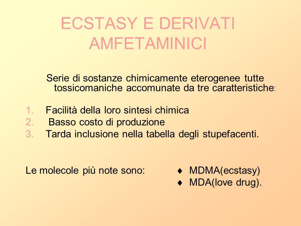 ECSTASY E DERIVATI AMFETAMINICI Serie di sostanze chimicamente eterogenee tutte tossicomaniche accomunate da tre caratteristiche : 1.Facilità della lo