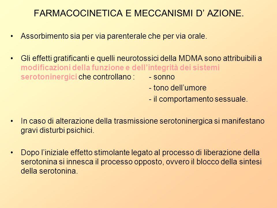 FARMACOCINETICA E MECCANISMI D AZIONE. Assorbimento sia per via parenterale che per via orale. Gli effetti gratificanti e quelli neurotossici della MD