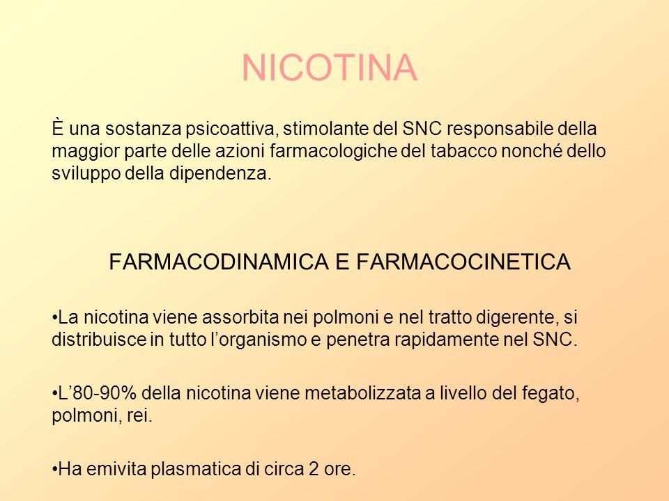 NICOTINA È una sostanza psicoattiva, stimolante del SNC responsabile della maggior parte delle azioni farmacologiche del tabacco nonché dello sviluppo