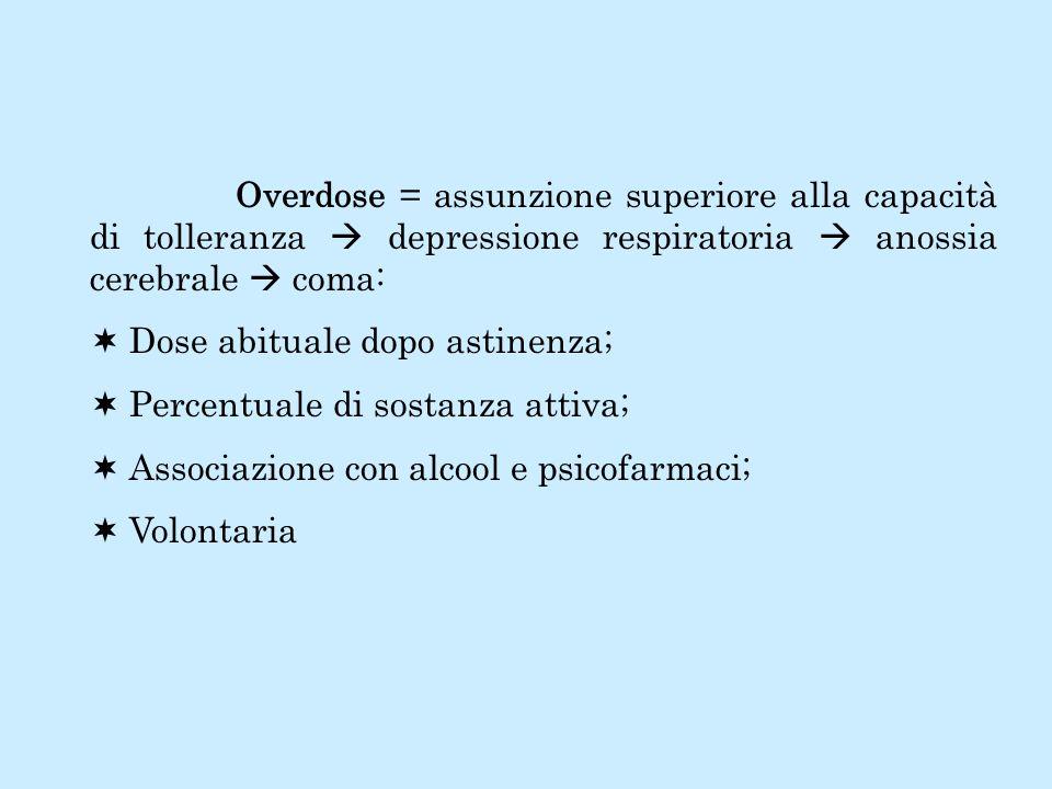 Overdose = assunzione superiore alla capacità di tolleranza depressione respiratoria anossia cerebrale coma: Dose abituale dopo astinenza; Percentuale