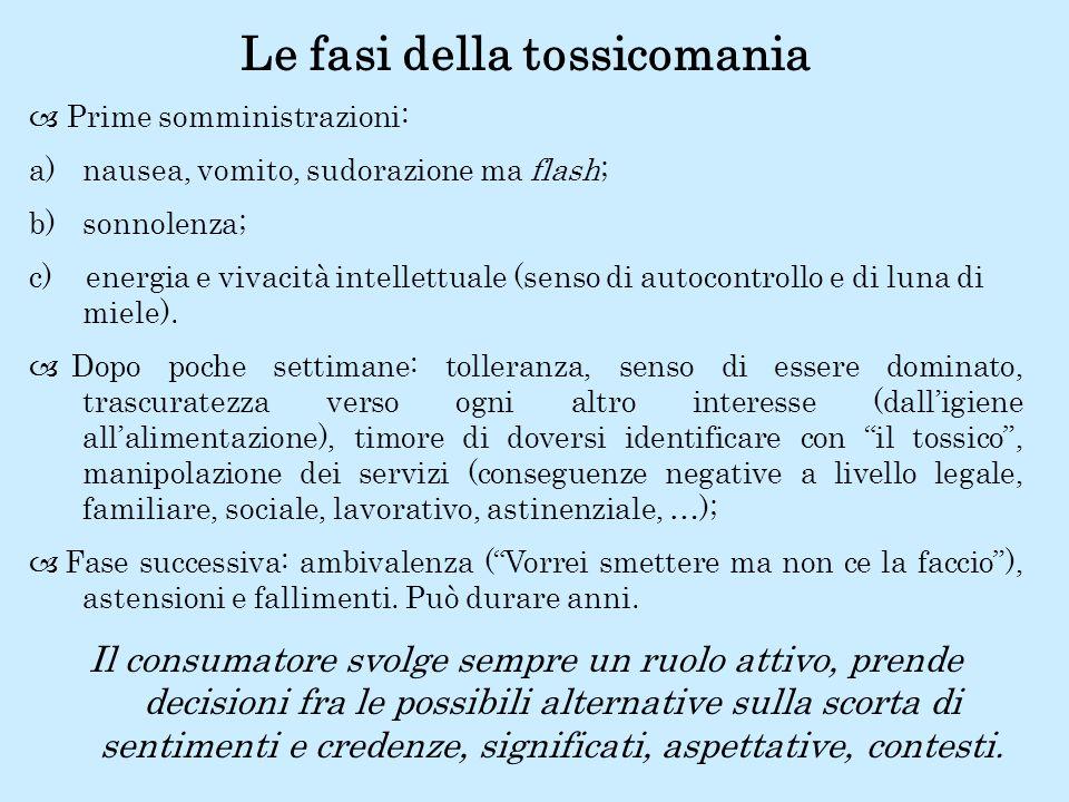 Le fasi della tossicomania Prime somministrazioni: a)nausea, vomito, sudorazione ma flash; b)sonnolenza; c) energia e vivacità intellettuale (senso di