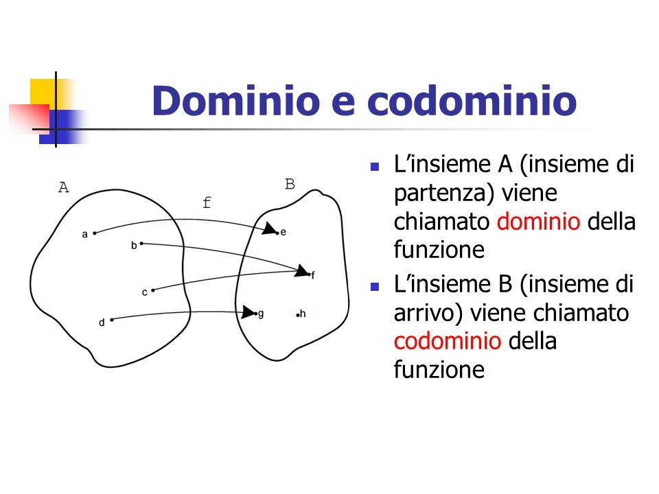 Dominio e codominio Linsieme A (insieme di partenza) viene chiamato dominio della funzione Linsieme B (insieme di arrivo) viene chiamato codominio del