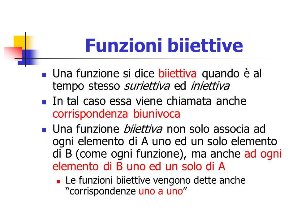 Funzioni biiettive Una funzione si dice biiettiva quando è al tempo stesso suriettiva ed iniettiva In tal caso essa viene chiamata anche corrispondenz