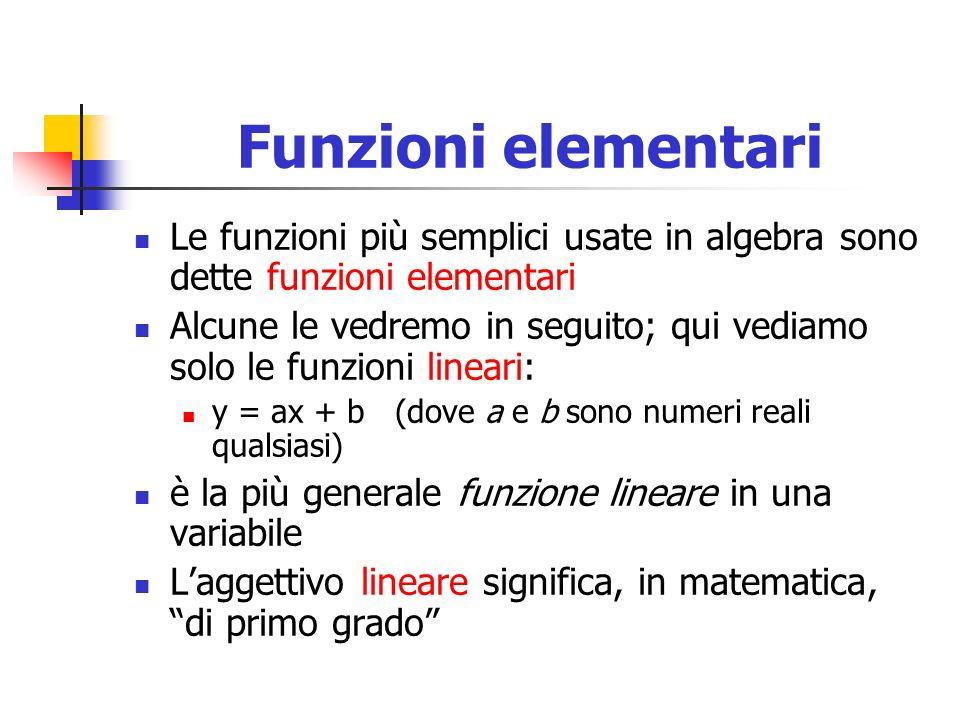 Funzioni elementari Le funzioni più semplici usate in algebra sono dette funzioni elementari Alcune le vedremo in seguito; qui vediamo solo le funzion