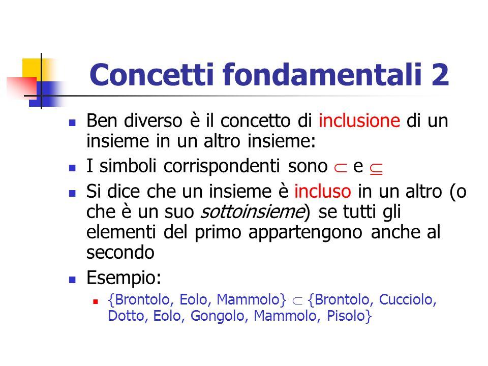 Concetti fondamentali 2 Ben diverso è il concetto di inclusione di un insieme in un altro insieme: I simboli corrispondenti sono e Si dice che un insi