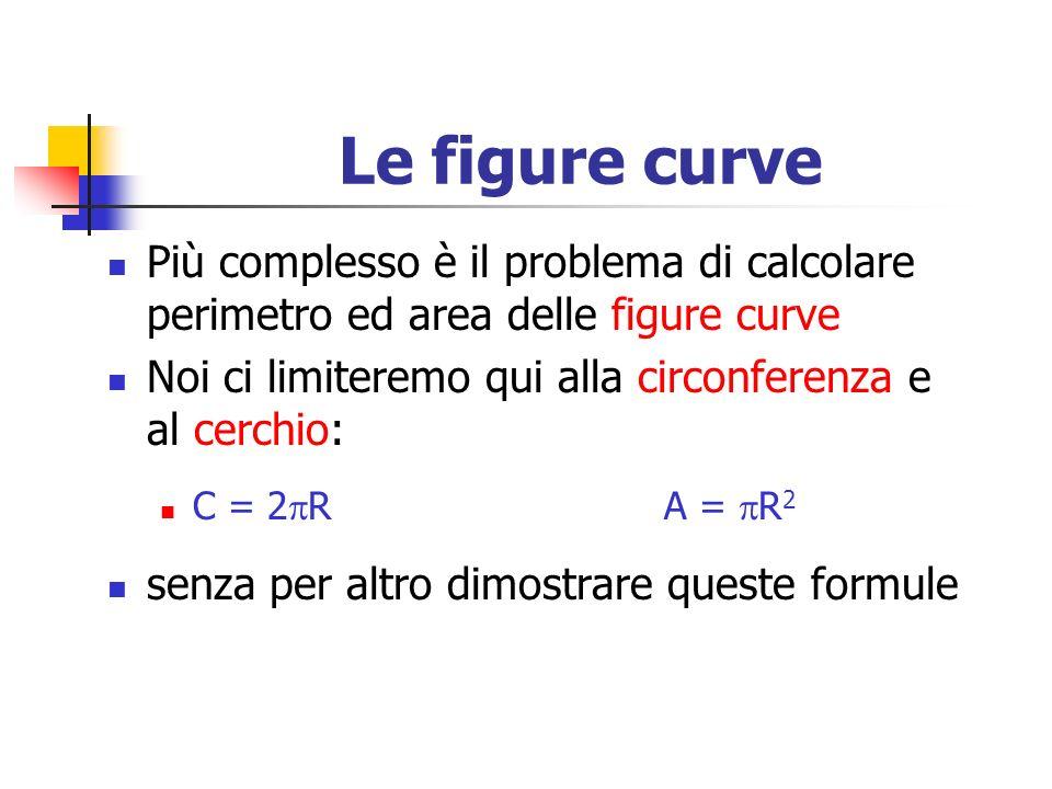Le figure curve Più complesso è il problema di calcolare perimetro ed area delle figure curve Noi ci limiteremo qui alla circonferenza e al cerchio: C