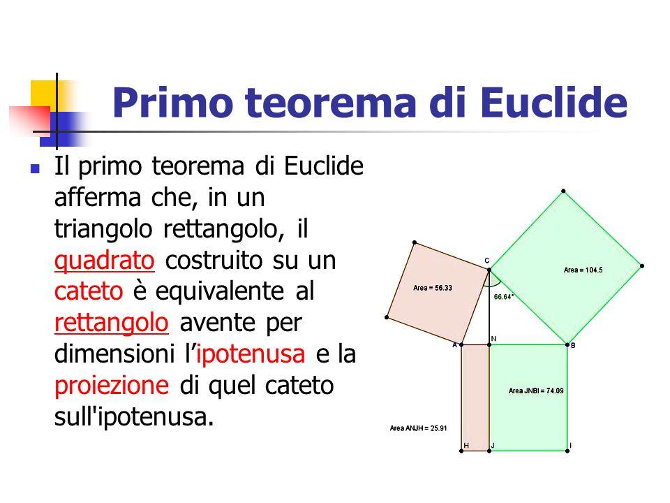 Primo teorema di Euclide Il primo teorema di Euclide afferma che, in un triangolo rettangolo, il quadrato costruito su un cateto è equivalente al rett