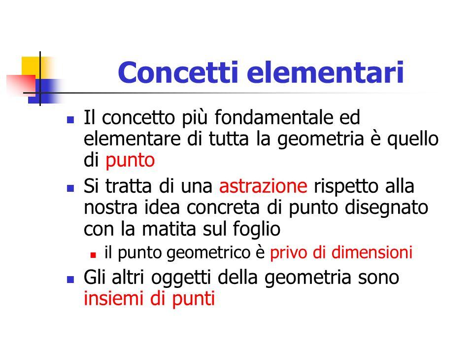 Concetti elementari Il concetto più fondamentale ed elementare di tutta la geometria è quello di punto Si tratta di una astrazione rispetto alla nostr