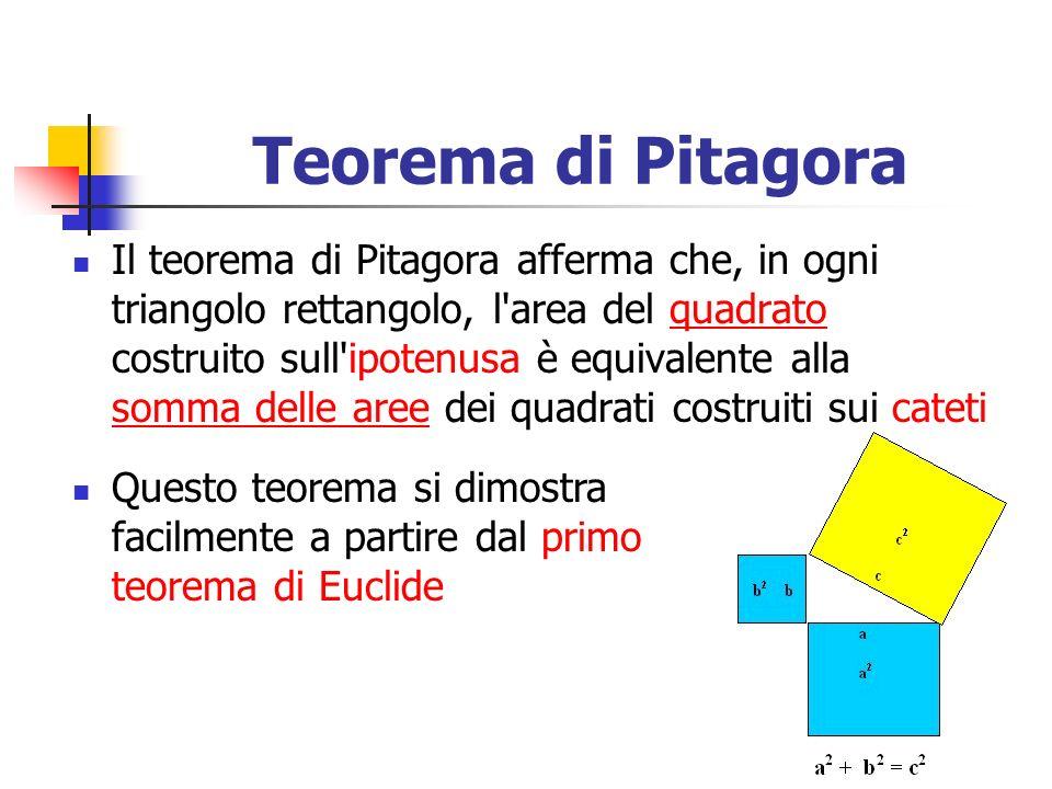 Teorema di Pitagora Il teorema di Pitagora afferma che, in ogni triangolo rettangolo, l'area del quadrato costruito sull'ipotenusa è equivalente alla