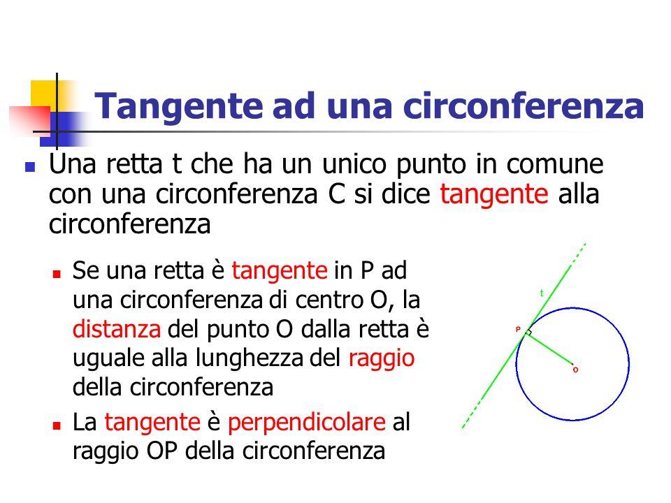 Tangente ad una circonferenza Una retta t che ha un unico punto in comune con una circonferenza C si dice tangente alla circonferenza Se una retta è t