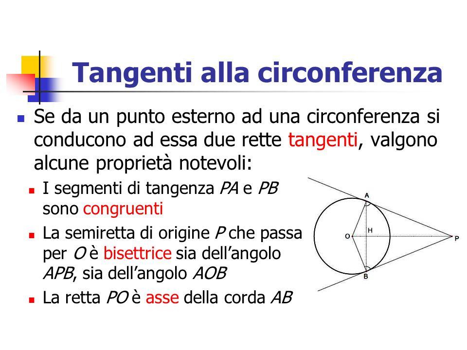 Tangenti alla circonferenza Se da un punto esterno ad una circonferenza si conducono ad essa due rette tangenti, valgono alcune proprietà notevoli: I
