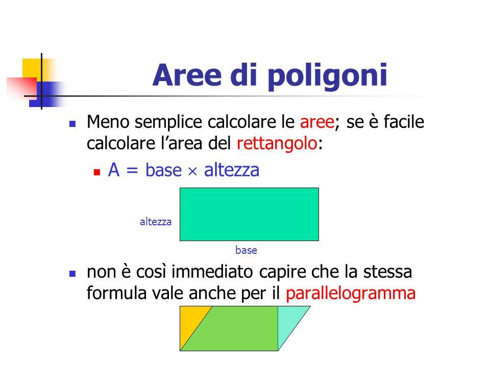 Aree di poligoni Meno semplice calcolare le aree; se è facile calcolare larea del rettangolo: A = base altezza altezza base non è così immediato capir