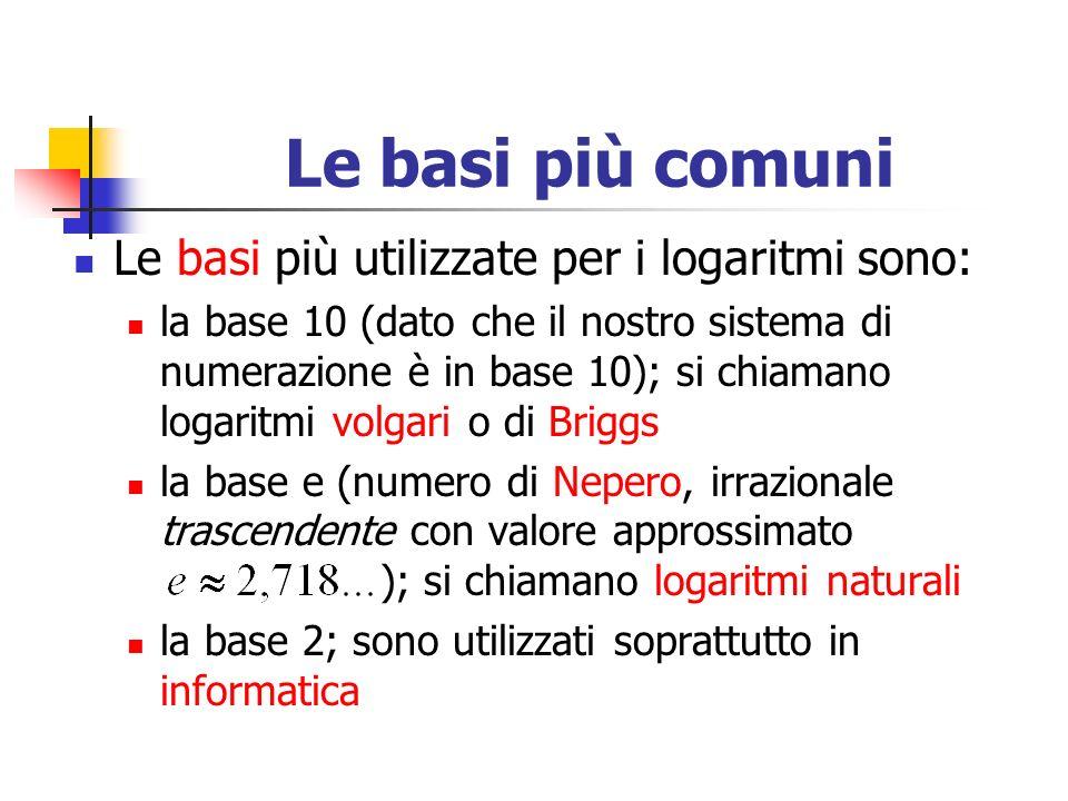 Le basi più comuni Le basi più utilizzate per i logaritmi sono: la base 10 (dato che il nostro sistema di numerazione è in base 10); si chiamano logaritmi volgari o di Briggs la base e (numero di Nepero, irrazionale trascendente con valore approssimato ); si chiamano logaritmi naturali la base 2; sono utilizzati soprattutto in informatica